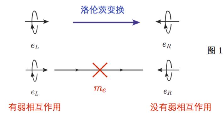 电路 电路图 电子 原理图 712_362